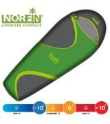 Мешок-кокон спальный Norfin SCANDIC PLUS 350 NF R