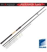 Удилище фидерное Salmo Diamond FEEDER 120 3.60